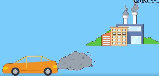 汽车尾气污染