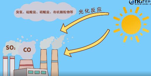 二级污染物