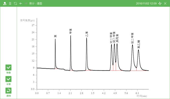 苯系物分析谱图